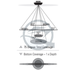 Humminbird Helix 10 Chirp DI G2 N GPS és halradar