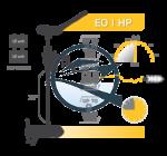Minn Kota EO 1 HP elektromos csónakmotor