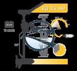Minn Kota EO 1/2 HP elektromos csónakmotor